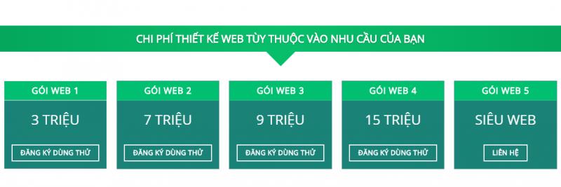 bang-gia-thiet-ke-web-wordpress