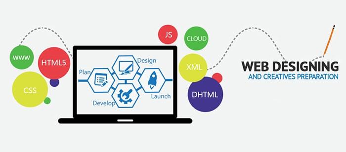 Dịch vụ thiết kế web tại Azgroup