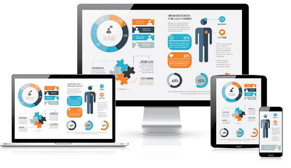 Azgroup - Sự lựa chọn thiết kế web hàng đầu