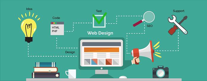 Thiết kế web tại Azgroup