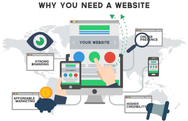Thiết kế web tại Vũng Tàu
