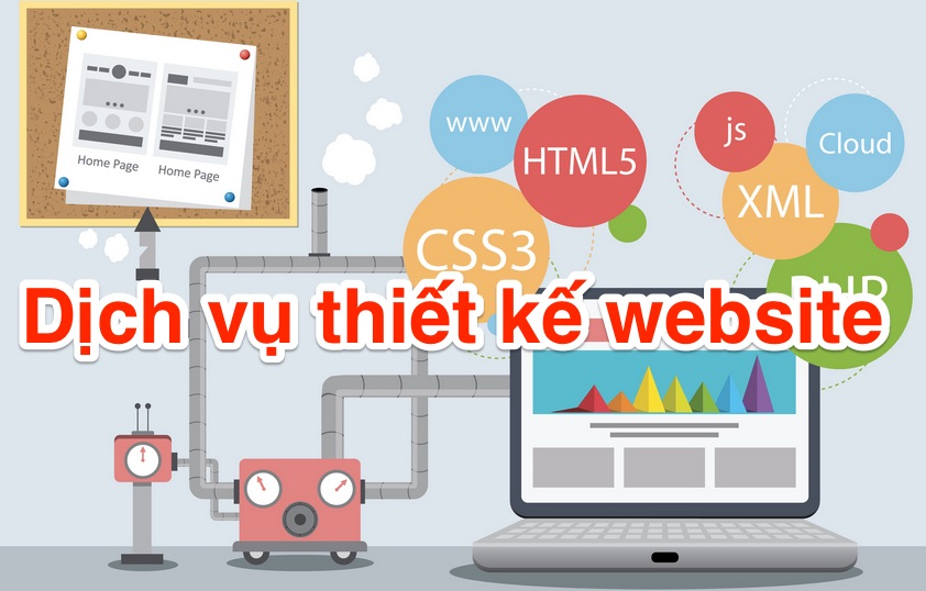 Thiết kế website giá 0 đồng