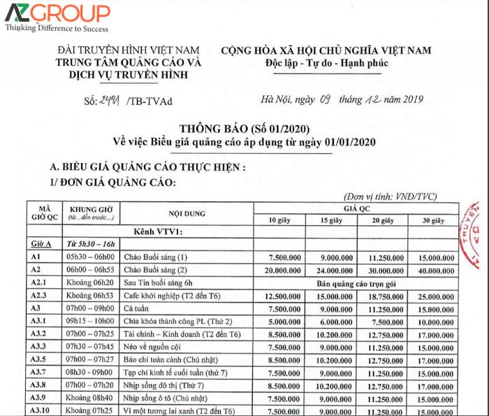 Chi phí cho 1 phút quảng cáo trên truyền hình VTV