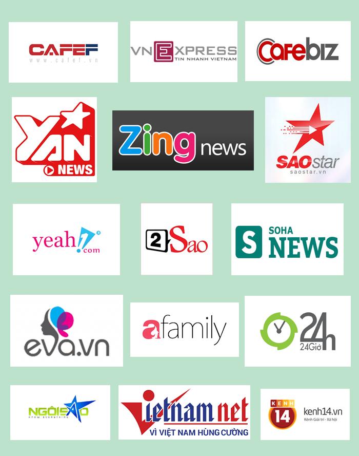 Những trang báo mà AZGroup đã liên kết
