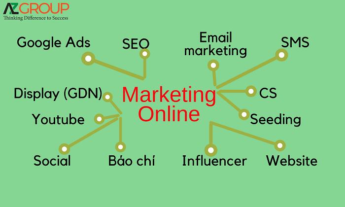 Các công cụ hỗ trợ marketing online hiệu quả