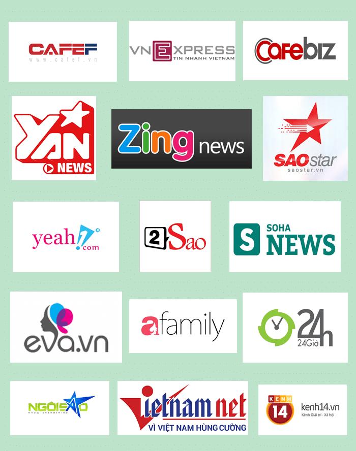 AZGROUP liên kết với 200+ đầu báo